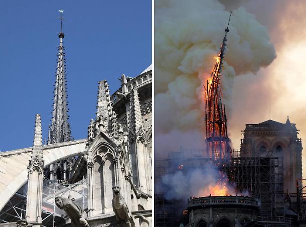 Notre Dame dei molti simboli